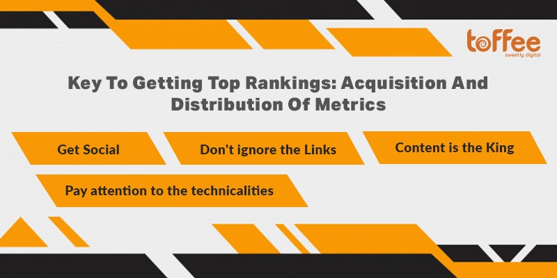 Key to Getting Top Rankings: Acquisition and Distribution of Metrics
